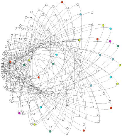 egc-industries-map