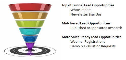 lead-funnel-example