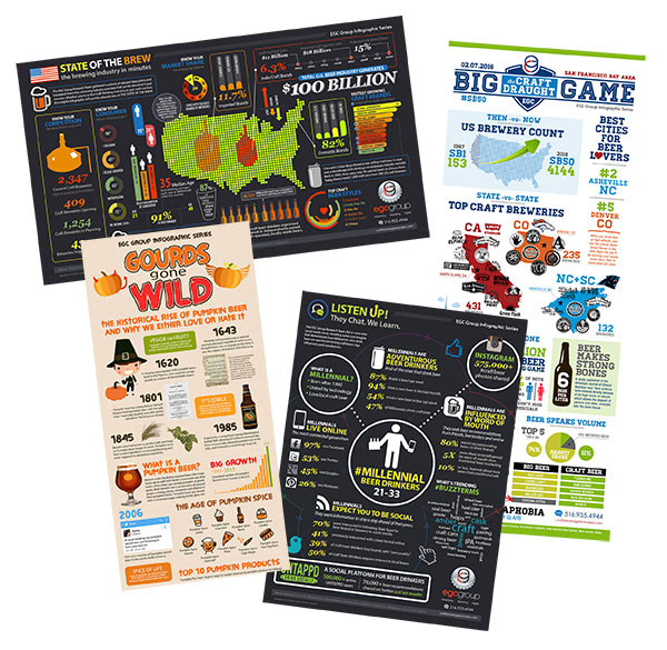 Craft Beverage Infographics